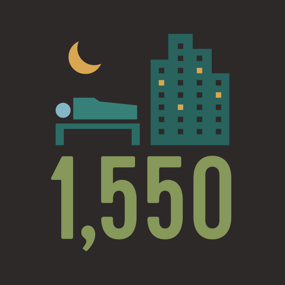 jkdc_landscape-infographic-homelessness.png