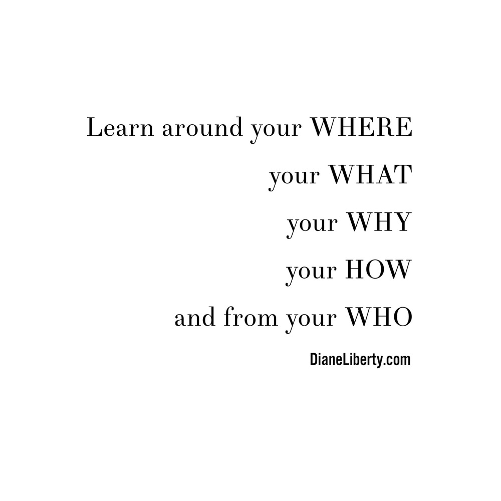 Learn Around Your Where, What, Why, How