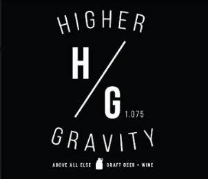 Higher Levity Open Mic  1st and 3rd Monday Higher Gravity - 4106 Hamilton Ave. Cincinnati, OH List at 8, show at 9