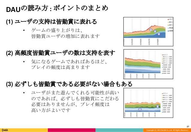 CEDEC 2013発表資料より引用