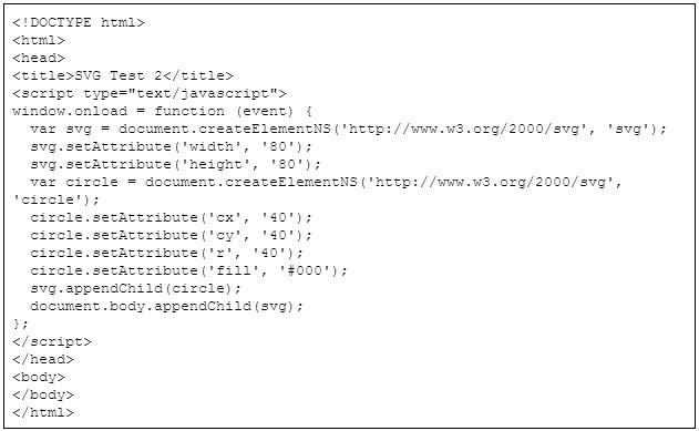 例2 JavaScriptによるSVG画像の生成