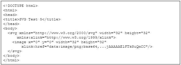 例5 Data URIと<image>要素