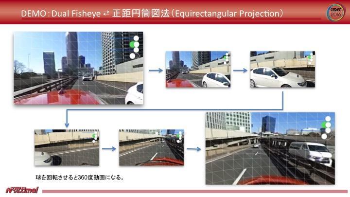 図1図2図3:360度動画のおおまかな構造(デモの説明)