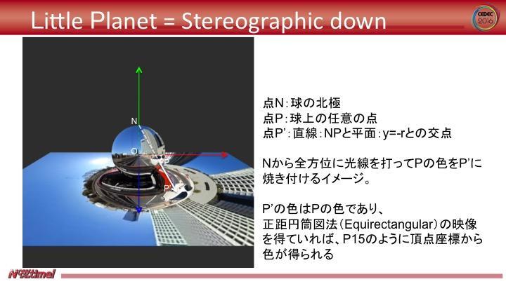 図14:Litle Planet(=Stereographic Down)の仕組み