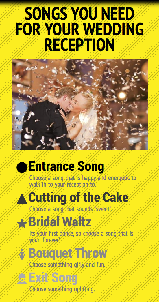 Your Wedding Reception song checklist.