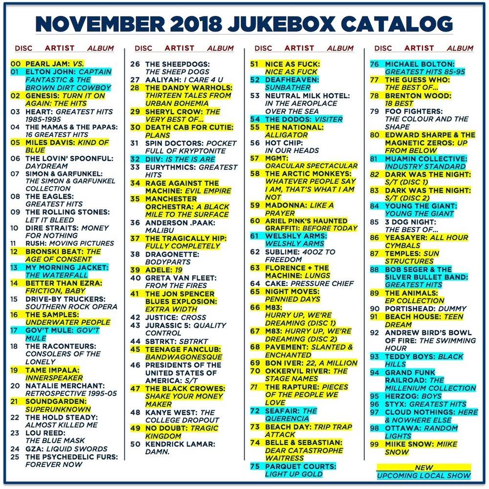 JUKEMENU 18.November.jpg