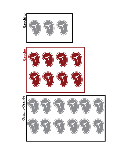 Gaucho Grills, Grill Size Chart