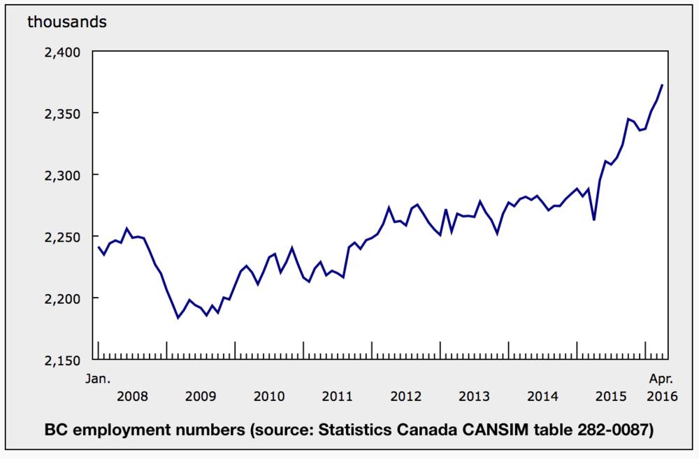 bc-employment.jpg