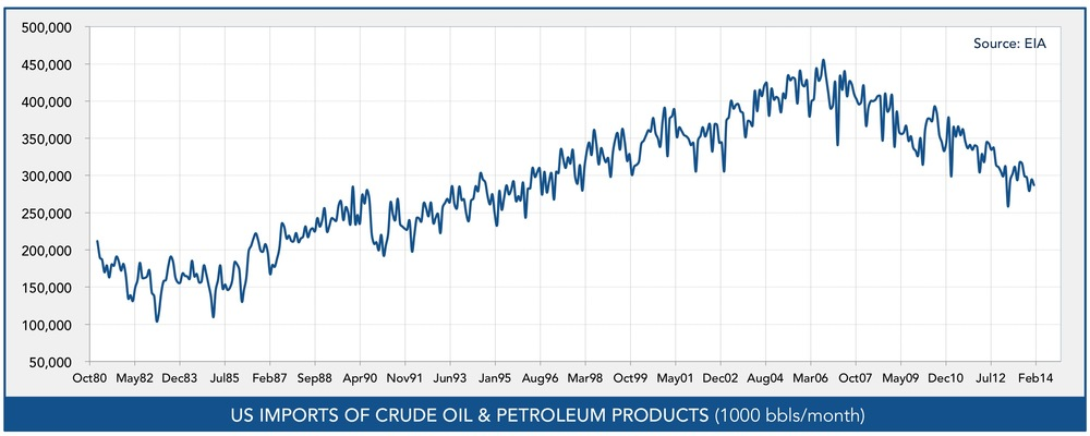us-crude-oil-imports.jpg