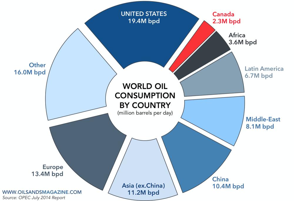 2014-world-oil-demand.jpg
