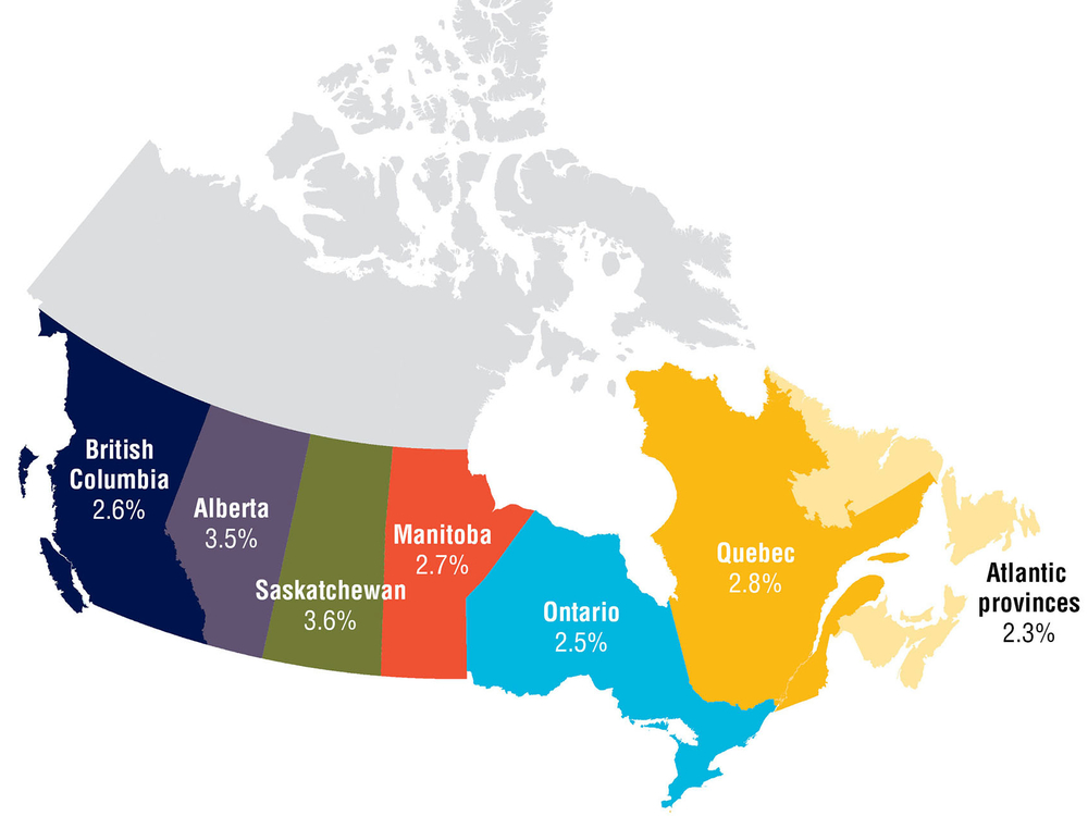 PLANNED AVERAGE SALARY INCREASES BY REGION FOR 2015 (Source: Conference Board of Canada)