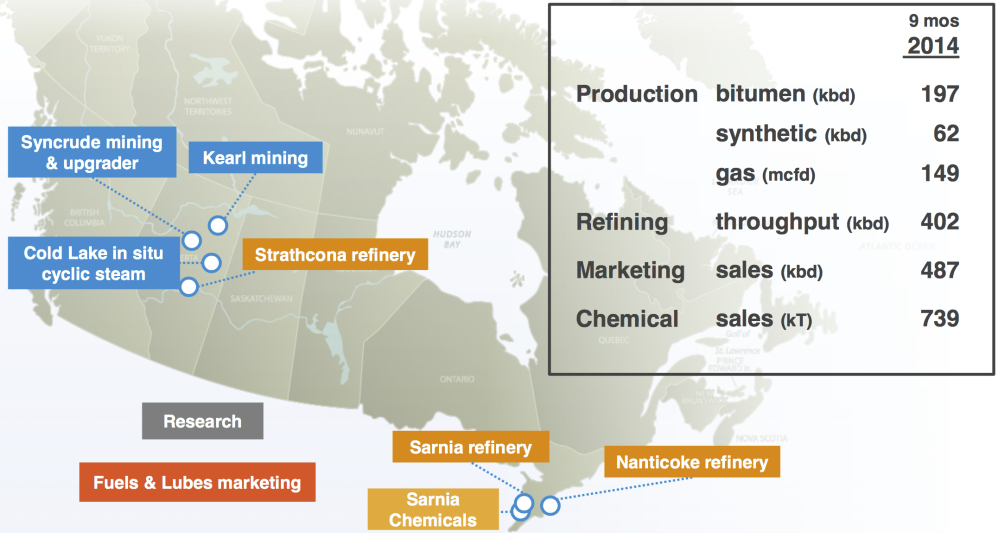 OVERVIEW OF IMPERIAL OIL'S CANADIAN OPERATIONS AND CAPACITY (PHOTO COURTESY IMPERIAL OIL'S Q3-2014 UPDATE)