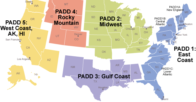 PETROLEUM ADMINISTRATION FOR DEFENCE DISTRICTS (PADD) Source: Energy Information Administration (EIA)