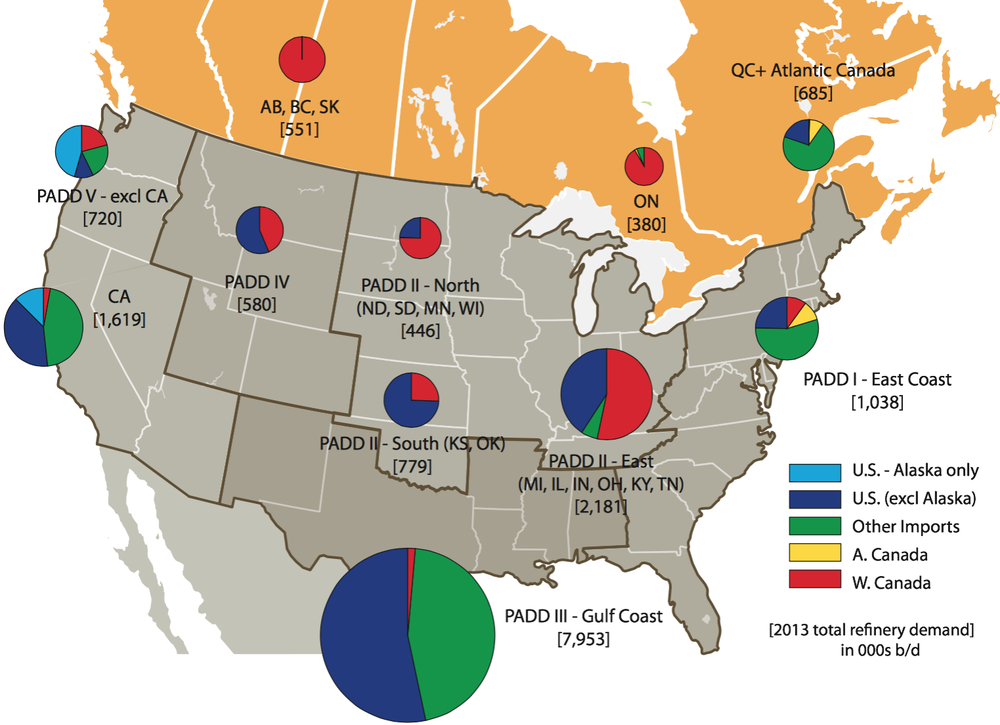 CRUDE OIL DEMAND BY REGION [THOUSAND BARRELS/DAY] (SOURCE: CAPP, STATS CAN, EIA)