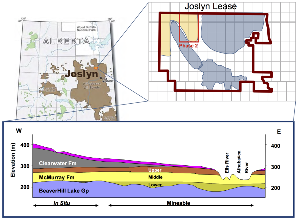 JOSLYN LEASE CROSS SECTION (COURTESY TOTAL)