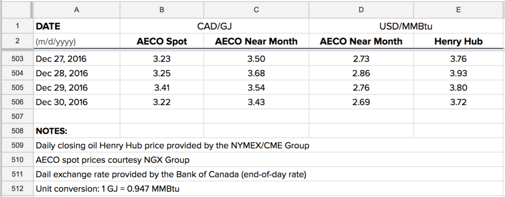 natural-gas-prices-aeco-henry-hub.png