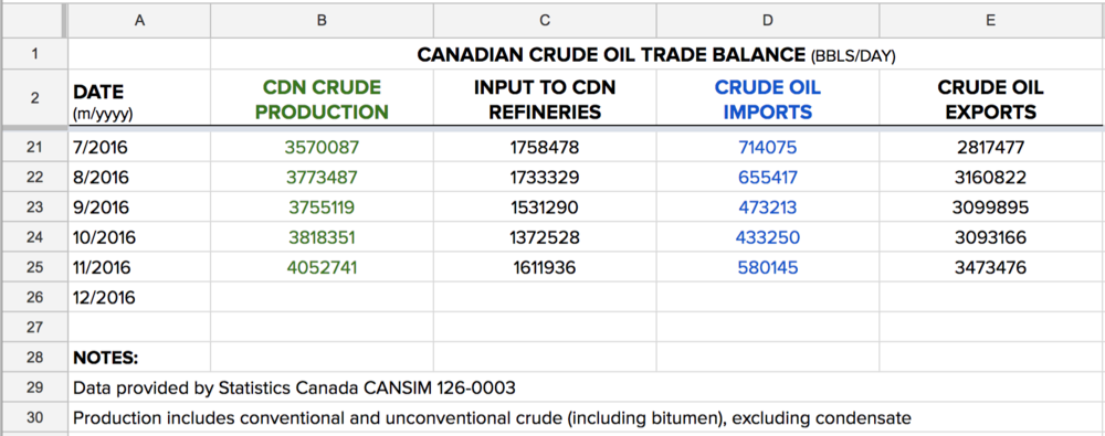 cdn-crude-oil-trade-balance.png