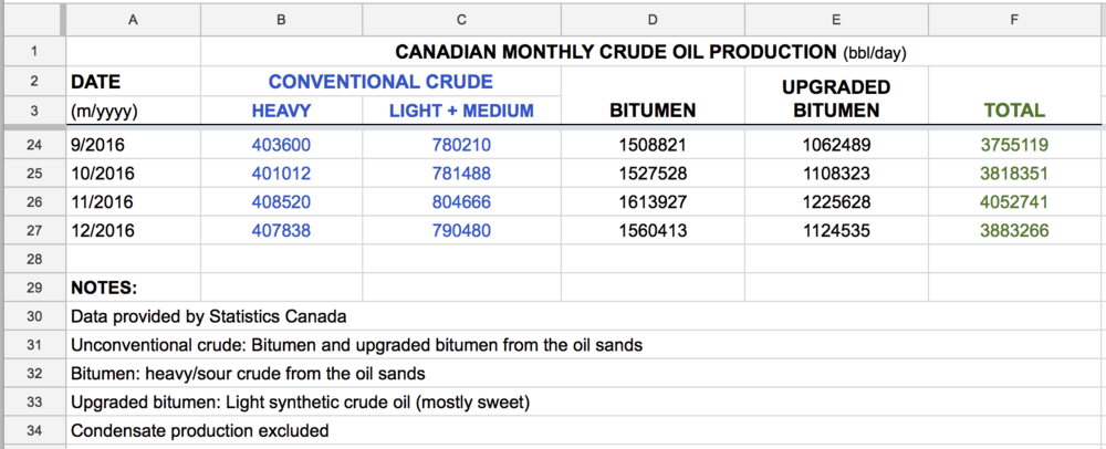 canadian-crude-oil-production.png