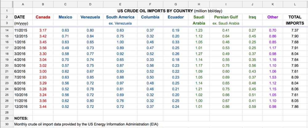 US-imports-country.png