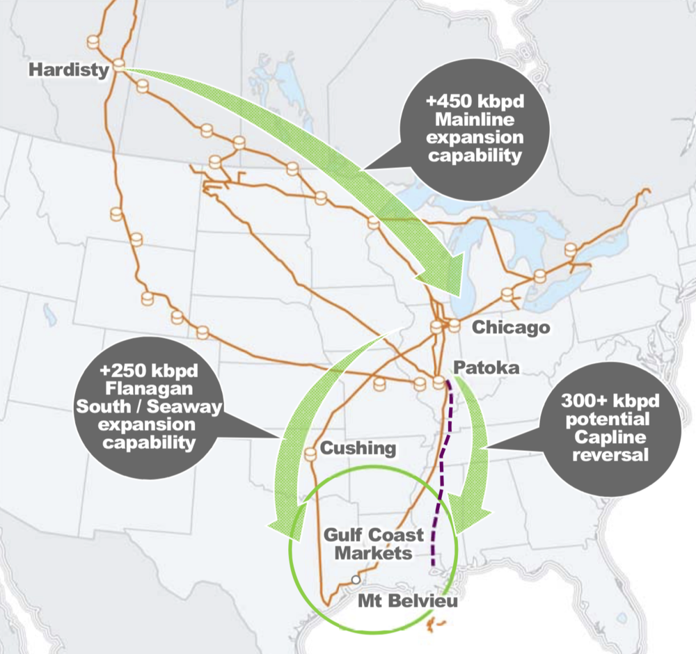 enbridge-mainline-expansion-plans.png