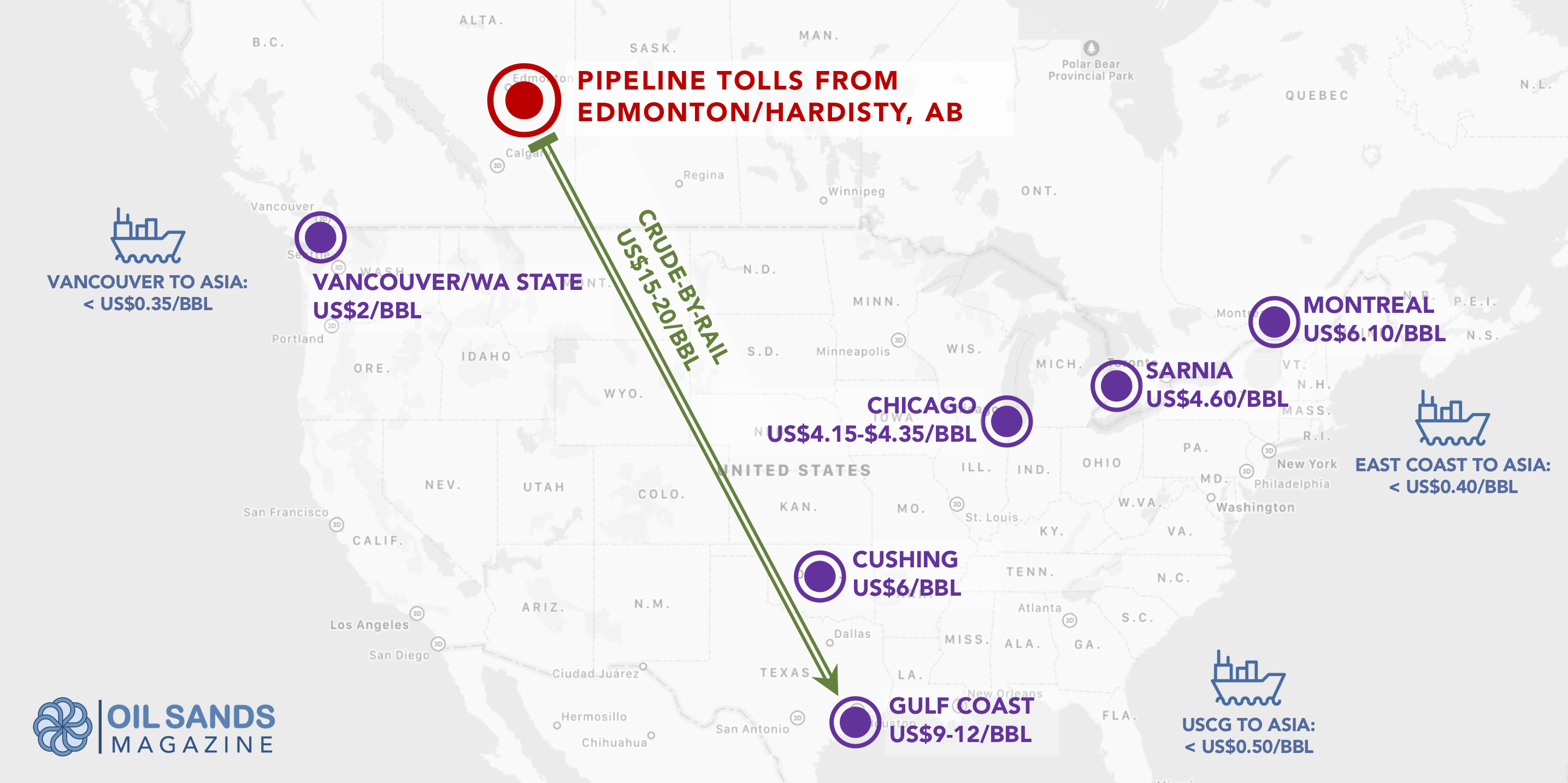 Transportation costs Alberta crude - rail, tanker and pipelines