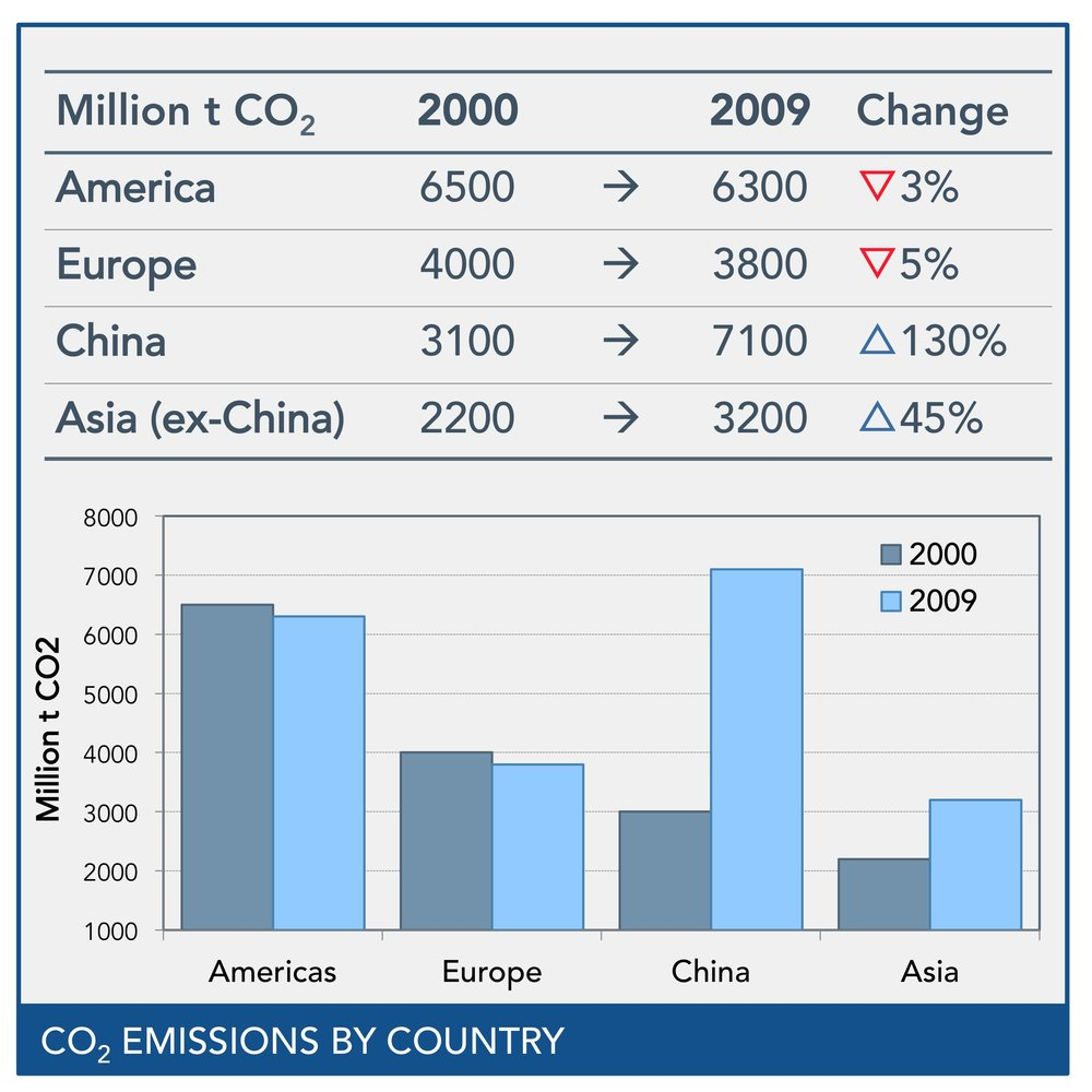 table-co2-country.jpg