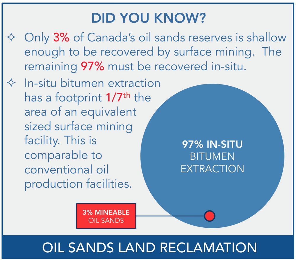 3 MINEABLE OIL SANDS.jpg