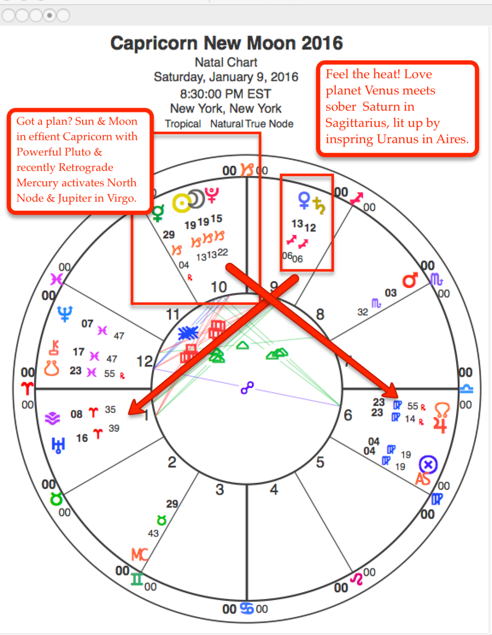 "Plan carefully and take your time: Capricorn New Moon is January 9, 2016. Learn how to make 2016 your best year yet at the new on-line program ""Secrets to 2016"". Registration is open now at Astrology Hub. Details here."