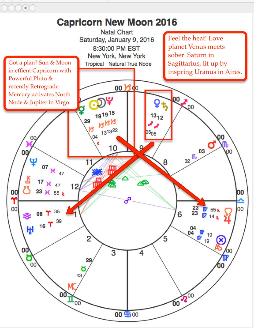 NEW MOON in Capricorn January 9th 2016~ | MYSTICMAMMA.COM ...