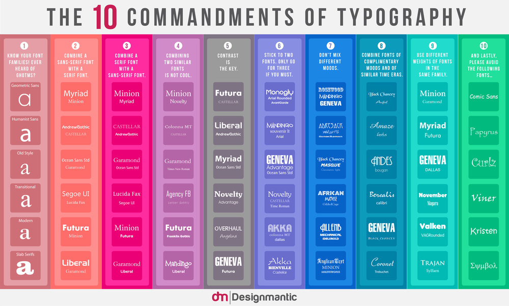 The Ten Commandments of Typography.jpg