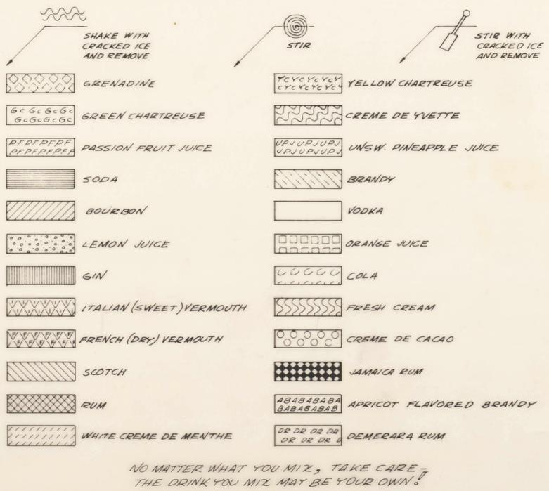 Forest Service Engineers' Cocktail Construction Chart_3.jpg
