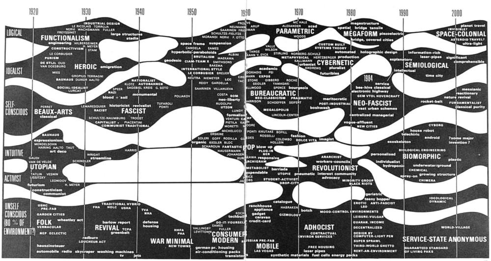 evolutionary-tree-charles-jencks_1.jpg