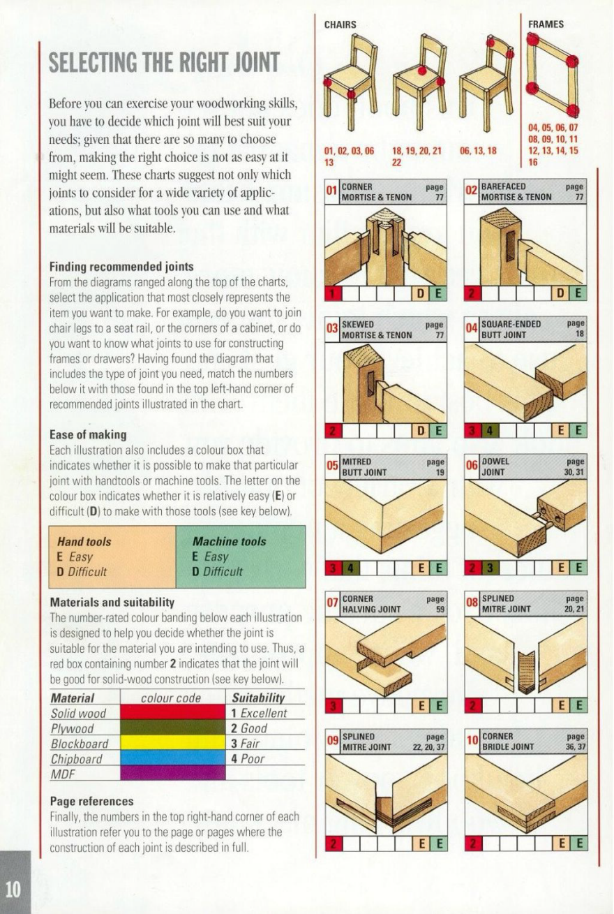 wood-joints-1.jpg