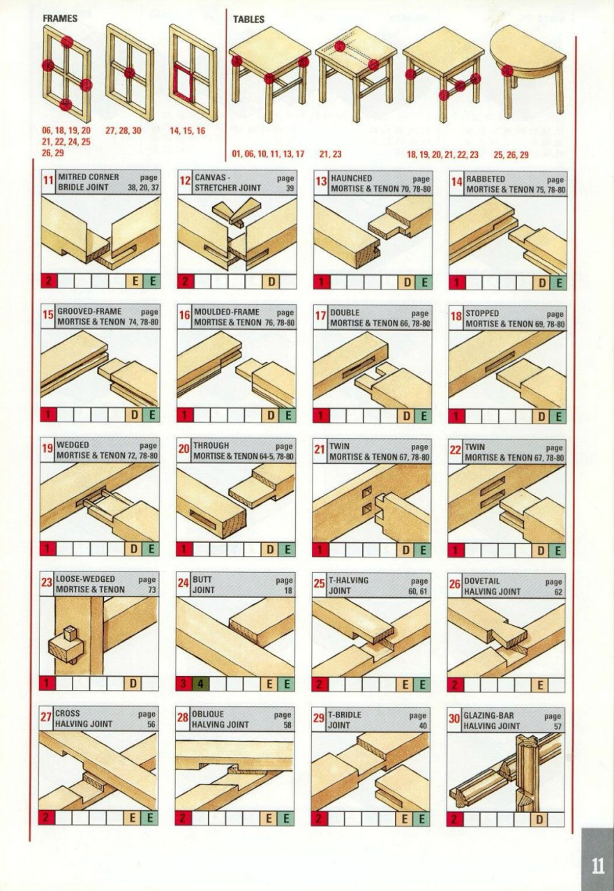 wood-joints-2.jpg