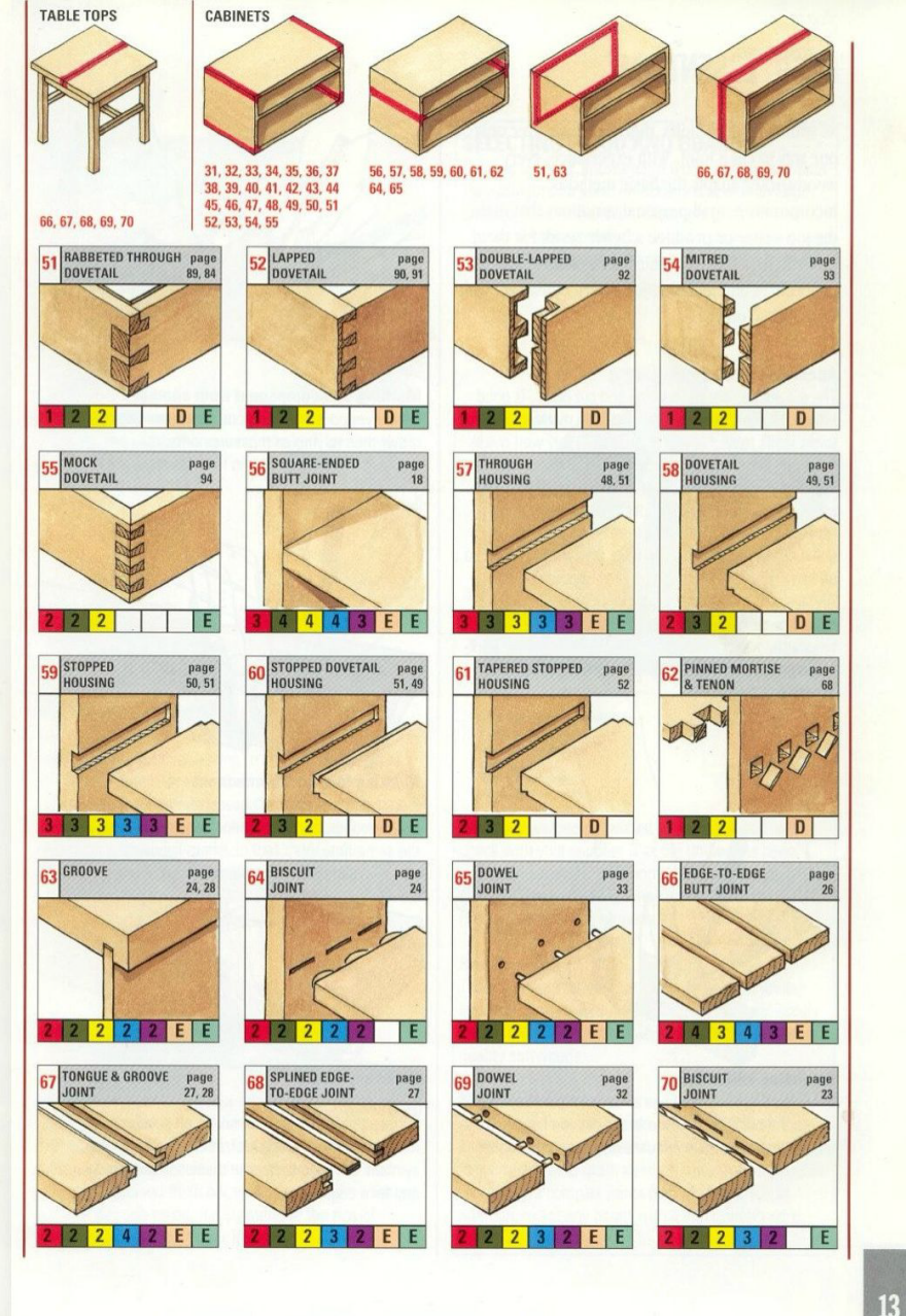wood-joints-3.jpg