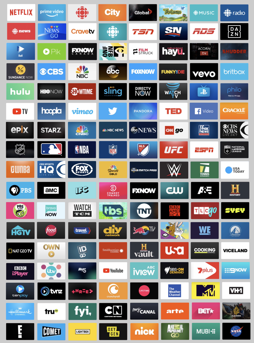 An example of all of the apps I currently have on my Apple TV.