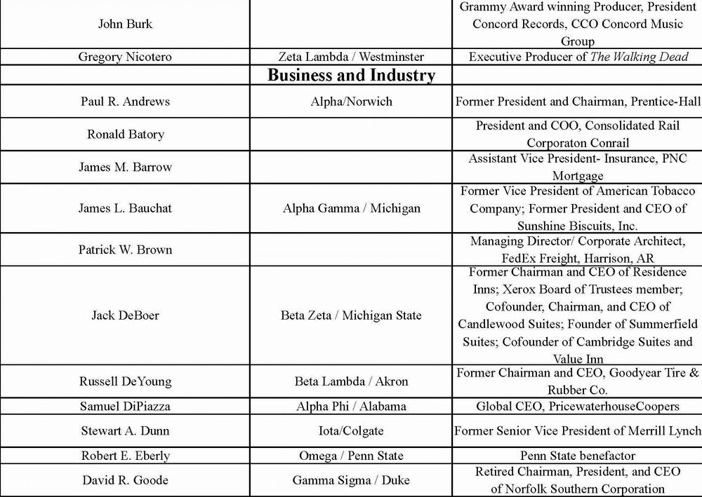 Notable Alumni_Page_3.jpg