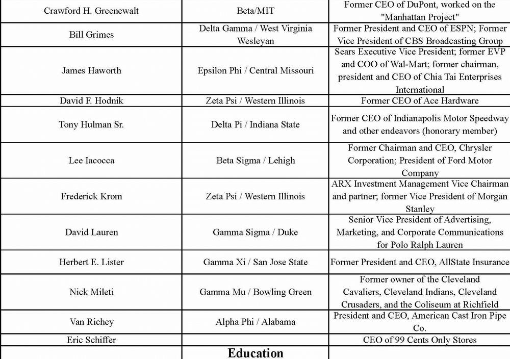 Notable Alumni_Page_4.jpg