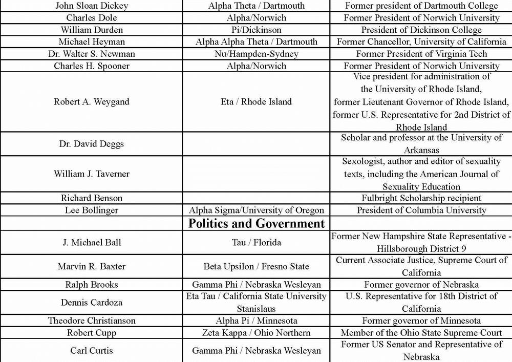 Notable Alumni_Page_5.jpg