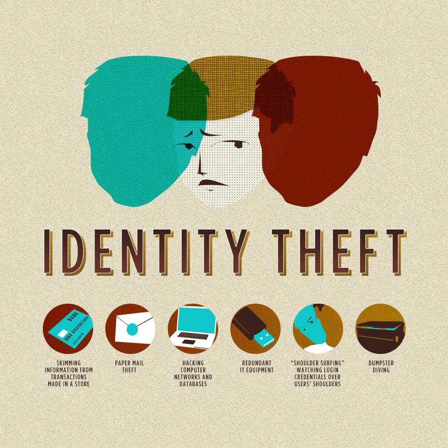 Identity Theft / 2010