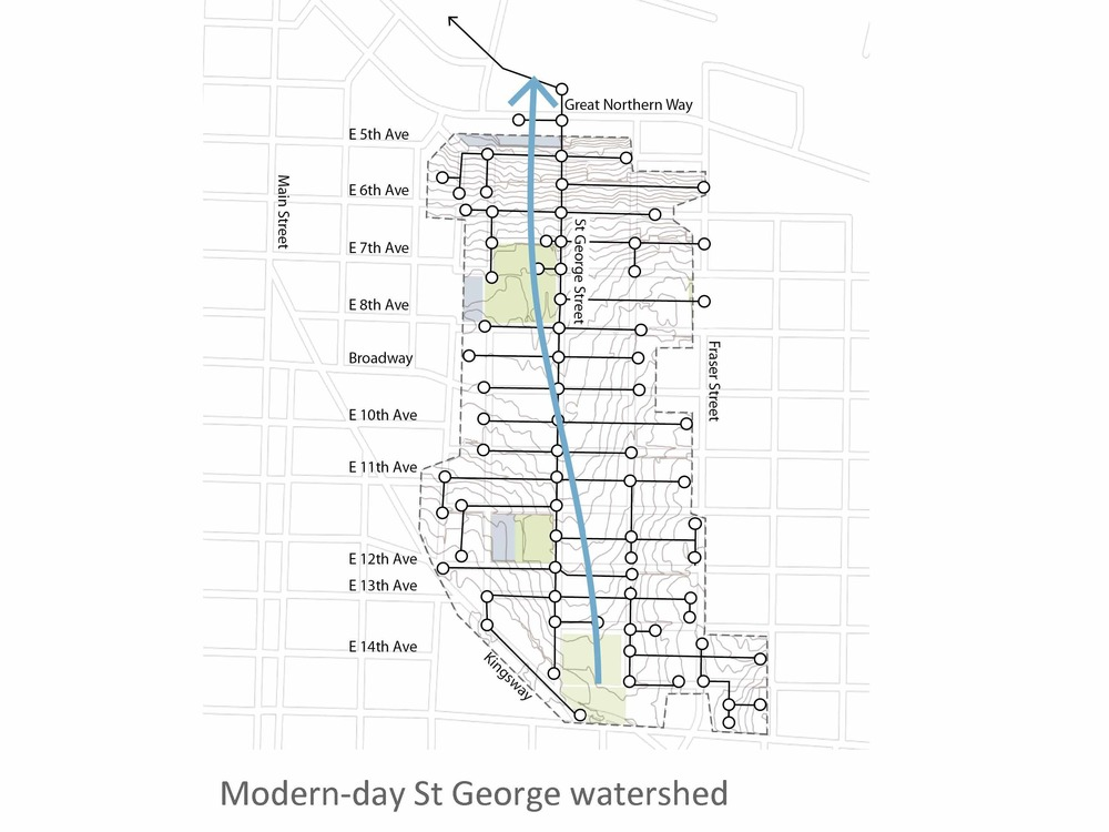 Modern day St George watershed