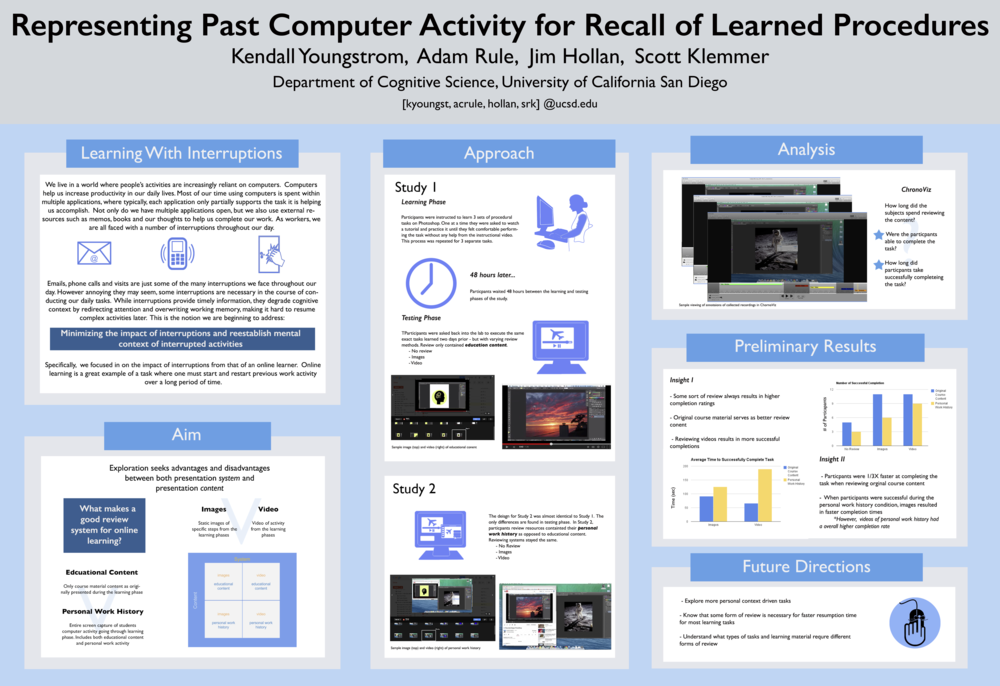 research poster presented at the 2014 UCSD Cognitive Science Alumni Reunion