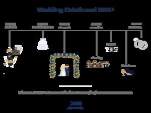 wedding invitation design paige nazinitsky graphic design