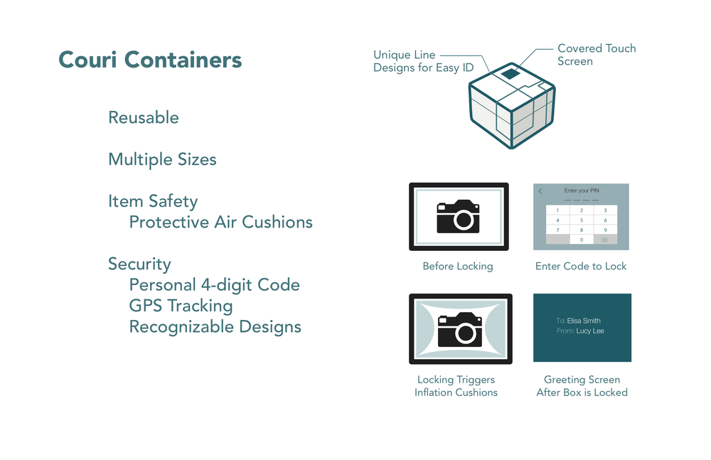 couri_containers.jpg