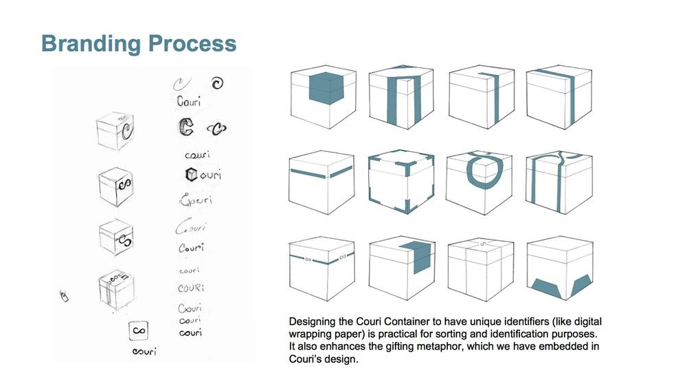 couri_brandingprocess.jpg