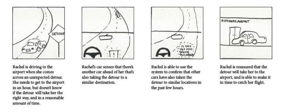 Storyboard Testing (1).jpg