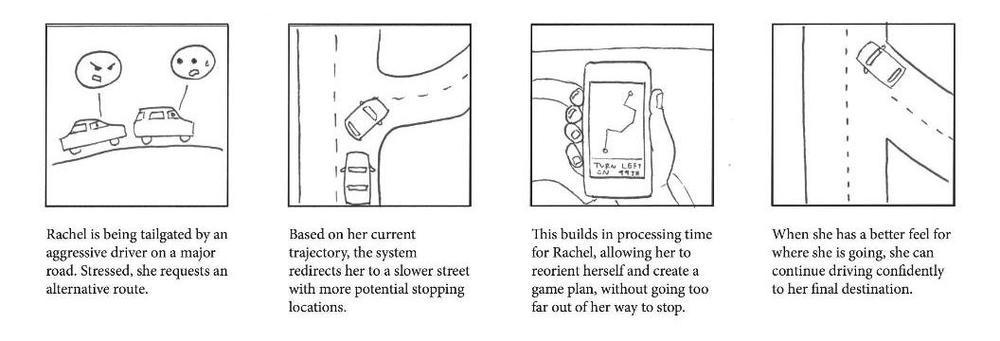 Storyboard Testing (3).jpg