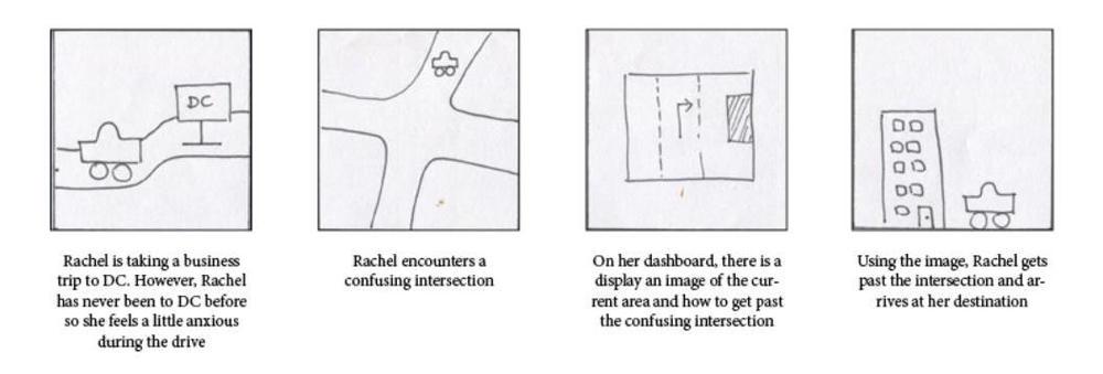 Storyboard Testing (5).jpg