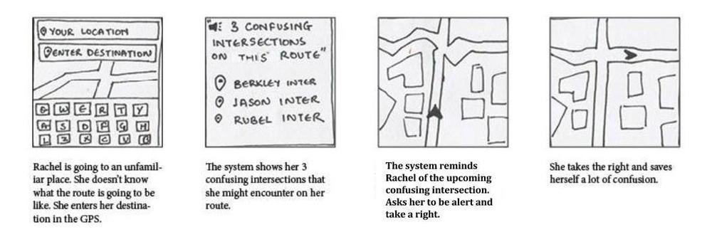 Storyboard Testing (8).jpg