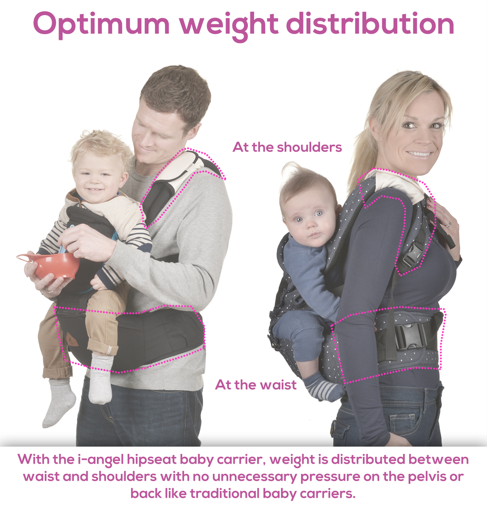optimum weight distribution